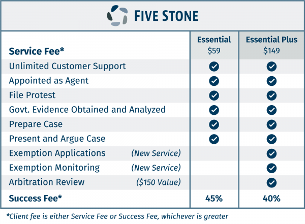 Five Stone Residential Pricing Matrix